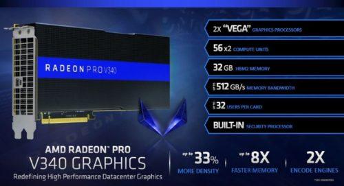 AMD ohlásilo dual GPU Radeon pro datová centra