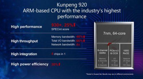 Nejnovější procesor Kunpeng 920 pro datová centra