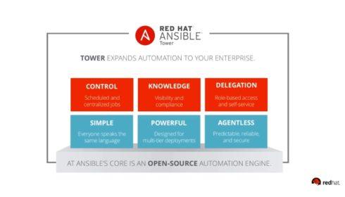 Red Hat rozšiřuje možnosti řízení a automatizace infrastruktury datových center