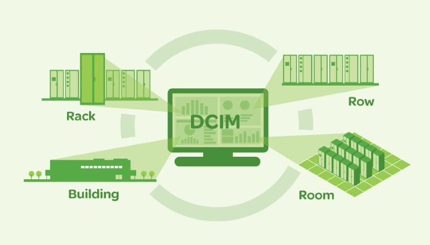 DCIM data center