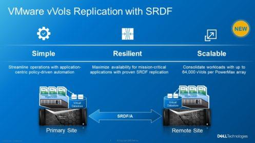 Inovace od Dell Technologies zlepšují správu, automatizaci a ochranu prostředí VMware